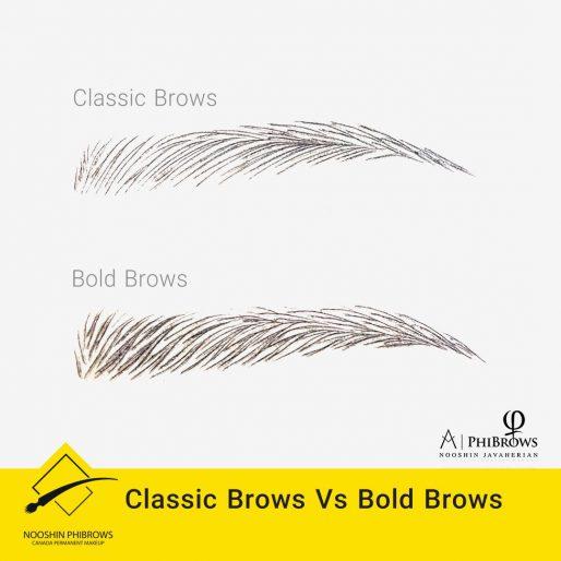 Classic Brows Vs. Bold Brows